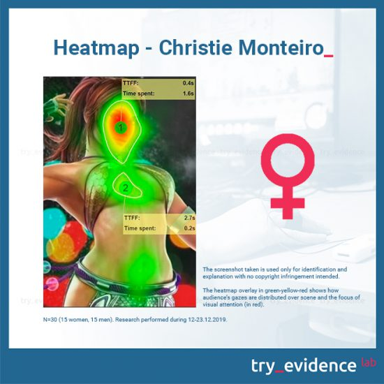 Heatmap-Christie