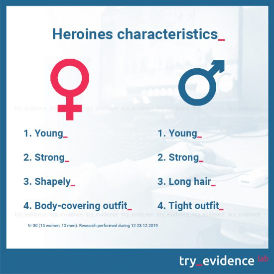 Heroines-characteristics