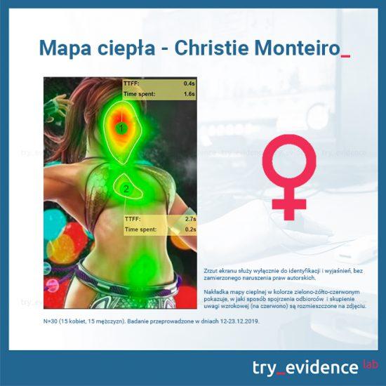 Mapa ciepła Christie