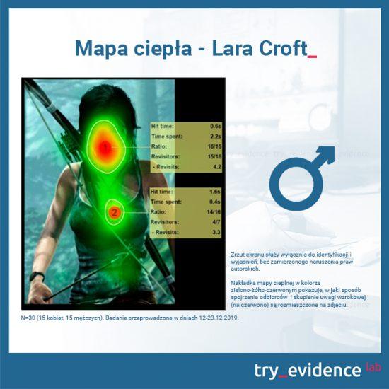 Mapa ciepła Lara
