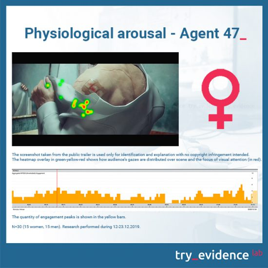 Physiological-arousal-Agent-47
