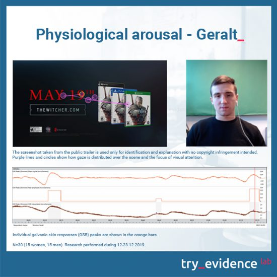 Physiological-arousal-Geralt