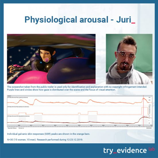 Physiological-arousal-Juri