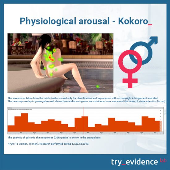 Physiological-arousal-Kokoro