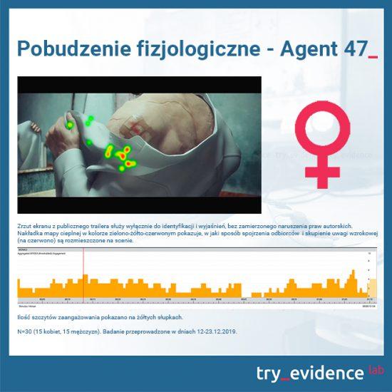 Pobudzenie-fizjologiczne-Agent-47