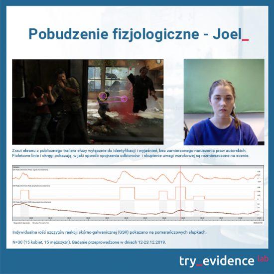 Pobudzenie fizjologiczne - Joel